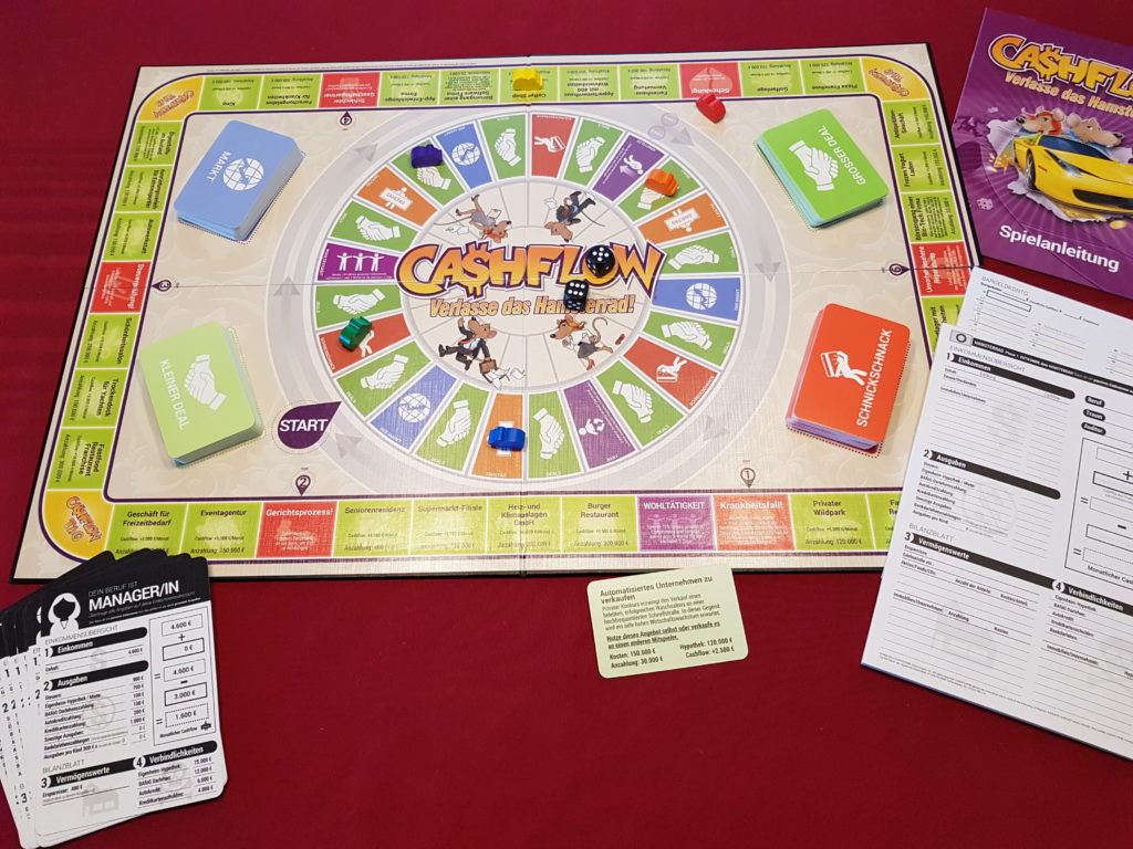 Das Cashflow-Spielbrett